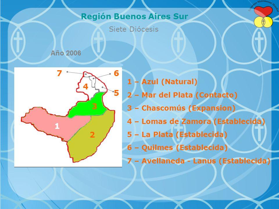 Siete Diócesis Región Buenos Aires Sur 1 – Azul (Natural) 2 – Mar del Plata (Contacto) 3 – Chascomús (Expansion) 4 – Lomas de Zamora (Establecida) 5 – La Plata (Establecida) 6 – Quilmes (Establecida) 7 – Avellaneda - Lanus (Establecida) Año 2006 1 4 5 67 2 3