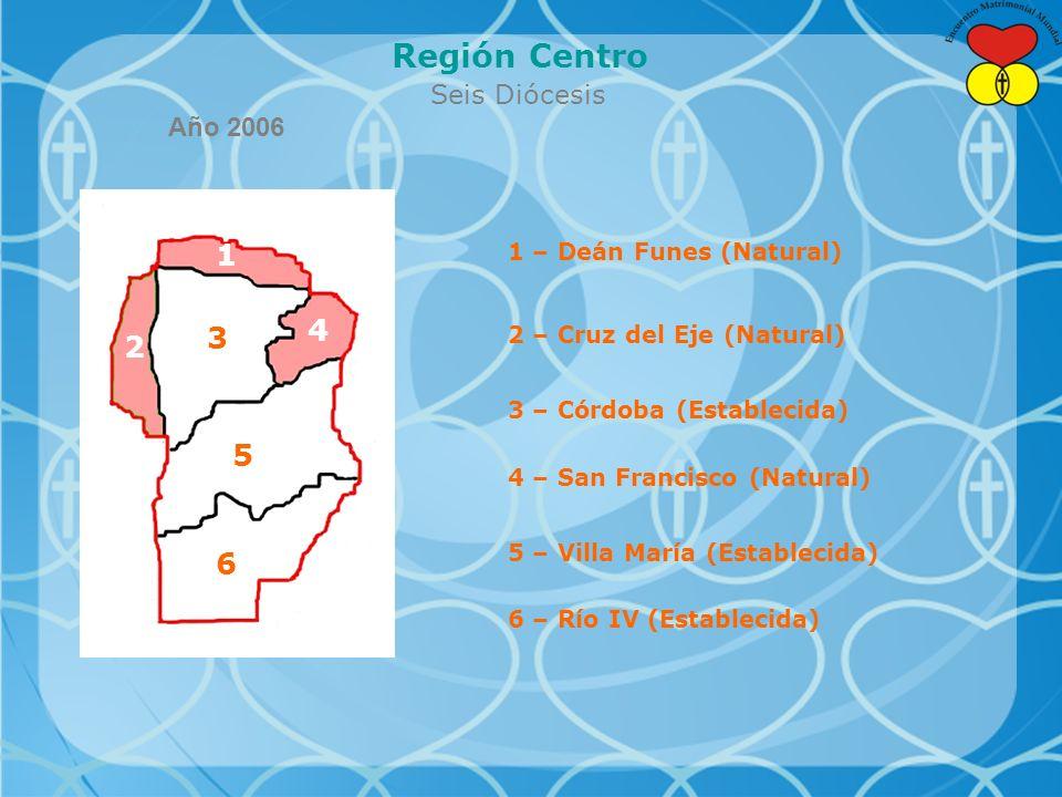 Región Centro Seis Diócesis 1 4 5 3 6 Año 2006 2 1 – Deán Funes (Natural) 2 – Cruz del Eje (Natural) 3 – Córdoba (Establecida) 4 – San Francisco (Natural) 5 – Villa María (Establecida) 6 – Río IV (Establecida)