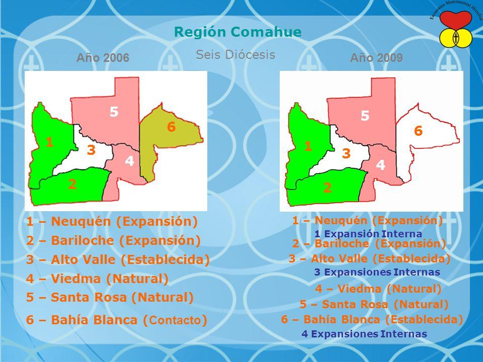 Seis Diócesis Región Comahue 1 – Neuquén (Expansión) 1 Expansión Interna 2 – Bariloche (Expansión) 3 – Alto Valle (Establecida) 3 Expansiones Internas 5 – Santa Rosa (Natural) 6 – Bahía Blanca (Establecida) 4 Expansiones Internas 4 – Viedma (Natural) 5 6 4 3 1 2 1 – Neuquén (Expansión) 2 – Bariloche (Expansión) 3 – Alto Valle (Establecida) 4 – Viedma (Natural) 5 – Santa Rosa (Natural) 6 – Bahía Blanca ( Contacto ) Año 2006Año 2009 6 4 2 3 5 1