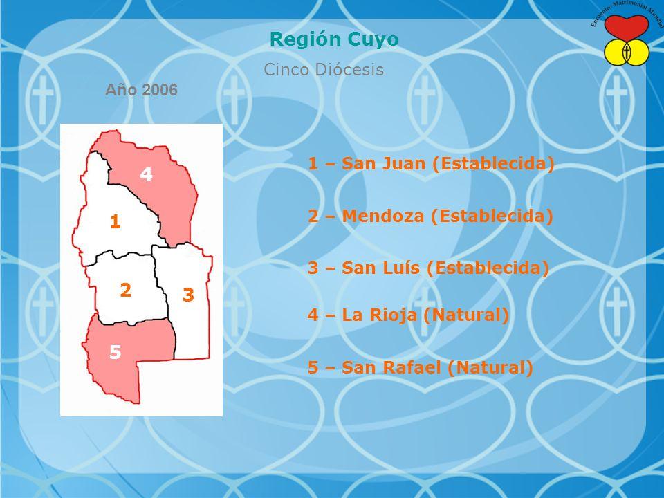 Región Cuyo Cinco Diócesis 1 2 3 4 5 1 – San Juan (Establecida) 2 – Mendoza (Establecida) 3 – San Luís (Establecida) 5 – San Rafael (Natural) 4 – La Rioja (Natural) Año 2006