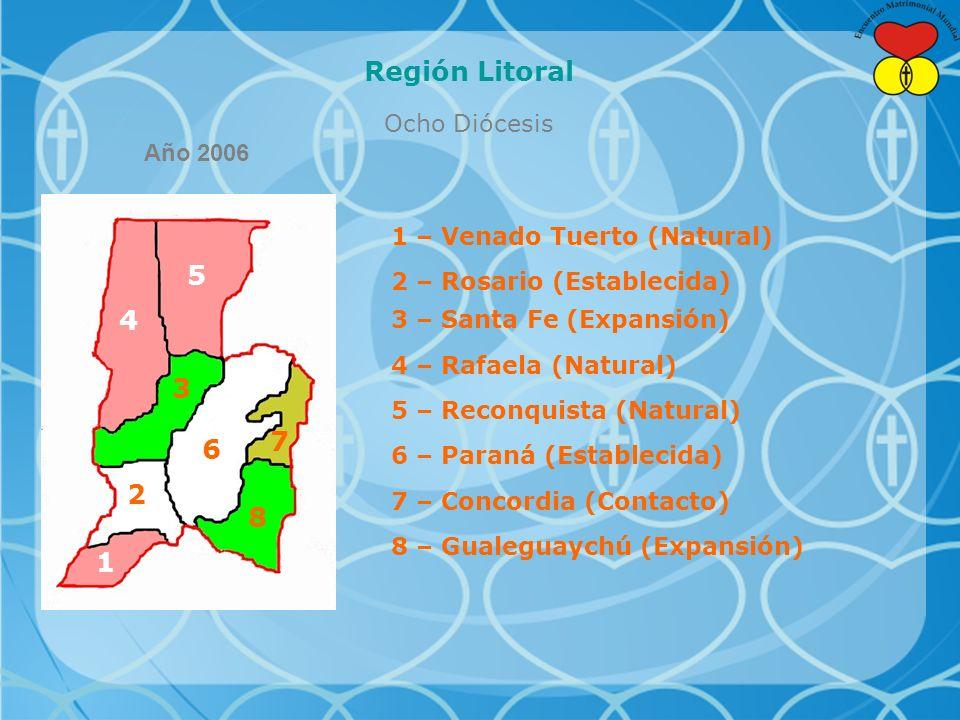 Región Litoral Ocho Diócesis 1 2 3 4 5 6 7 8 1 – Venado Tuerto (Natural) 2 – Rosario (Establecida) 3 – Santa Fe (Expansión) 4 – Rafaela (Natural) 5 – Reconquista (Natural) 6 – Paraná (Establecida) 7 – Concordia (Contacto) 8 – Gualeguaychú (Expansión) Año 2006