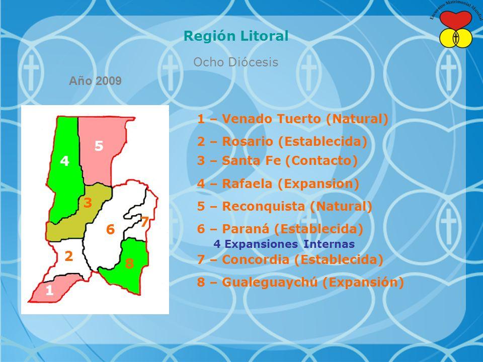 Región Litoral Ocho Diócesis 1 – Venado Tuerto (Natural) 2 – Rosario (Establecida) 3 – Santa Fe (Contacto) 4 – Rafaela (Expansion) 5 – Reconquista (Natural) 6 – Paraná (Establecida) 4 Expansiones Internas 7 – Concordia (Establecida) 8 – Gualeguaychú (Expansión) Año 2009 7 8 6 2 1 3 5 4