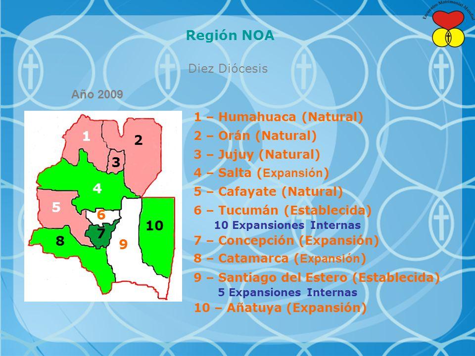 Región NOA Diez Diócesis 1 – Humahuaca (Natural) 2 – Orán (Natural) 3 – Jujuy (Natural) 4 – Salta ( Expansión ) 5 – Cafayate (Natural) 6 – Tucumán (Establecida) 10 Expansiones Internas 8 – Catamarca ( Expansión ) 7 – Concepción (Expansión) 9 – Santiago del Estero (Establecida) 5 Expansiones Internas 10 – Añatuya (Expansión) Año 2009 7 9 10 8 5 6 4 3 2 1