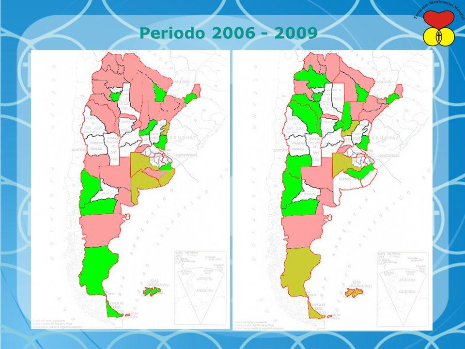Periodo 2006 - 2009