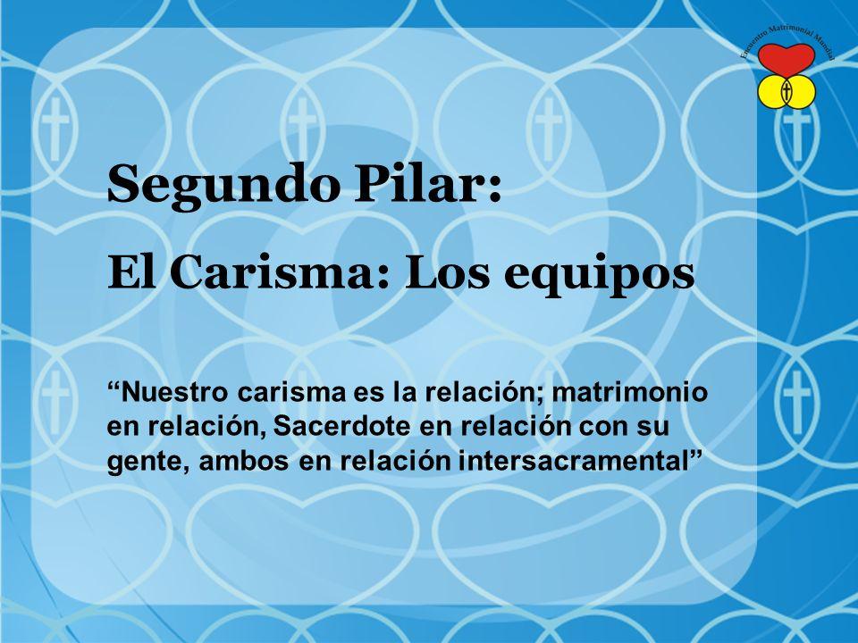 Segundo Pilar: El Carisma: Los equipos Nuestro carisma es la relación; matrimonio en relación, Sacerdote en relación con su gente, ambos en relación intersacramental