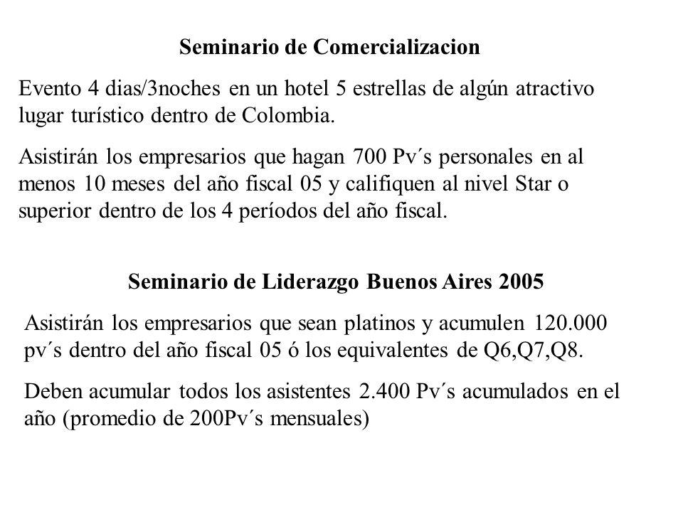 Seminario de Comercializacion Evento 4 dias/3noches en un hotel 5 estrellas de algún atractivo lugar turístico dentro de Colombia. Asistirán los empre
