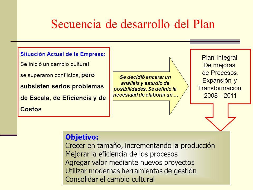 Plan Integral De mejoras de Procesos, Expansión y Transformación.