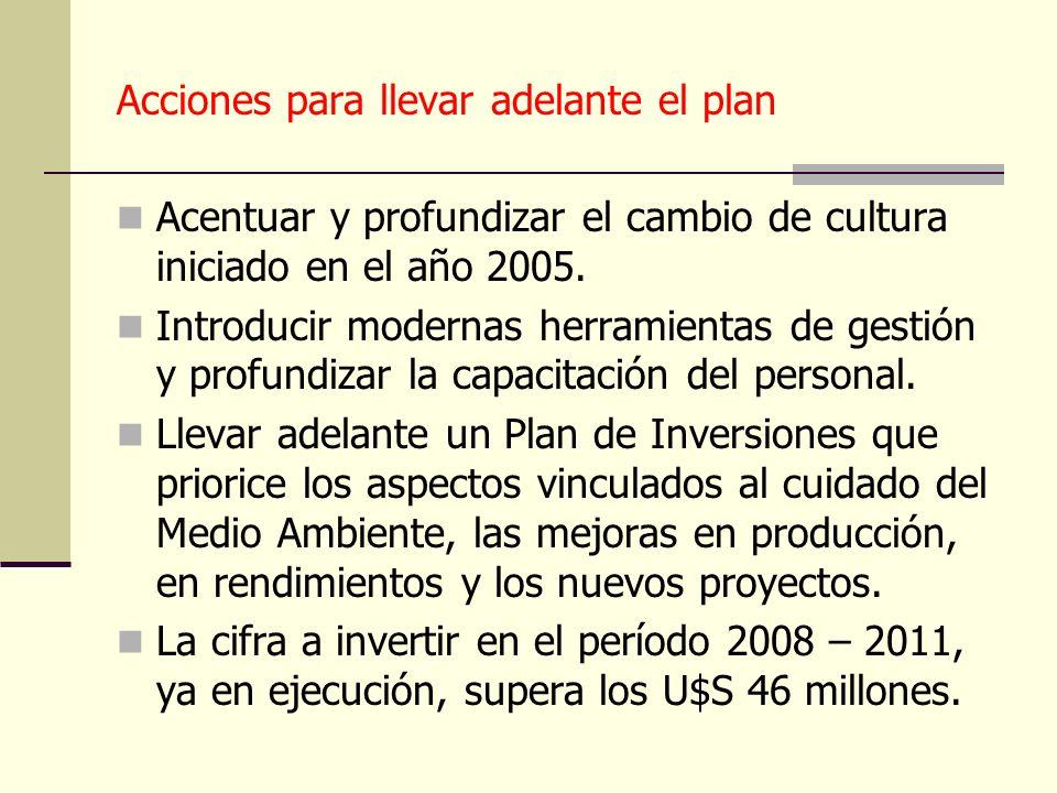 Acciones para llevar adelante el plan Acentuar y profundizar el cambio de cultura iniciado en el año 2005.