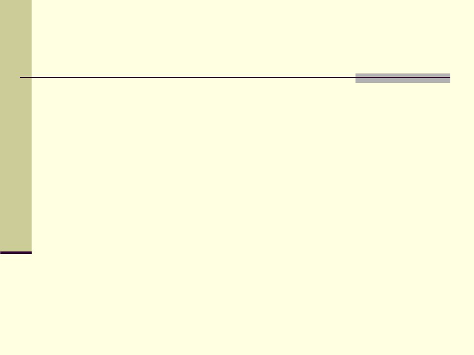 Objetivos a lograr 19% Producción de Zinc Metálico (ton/año)
