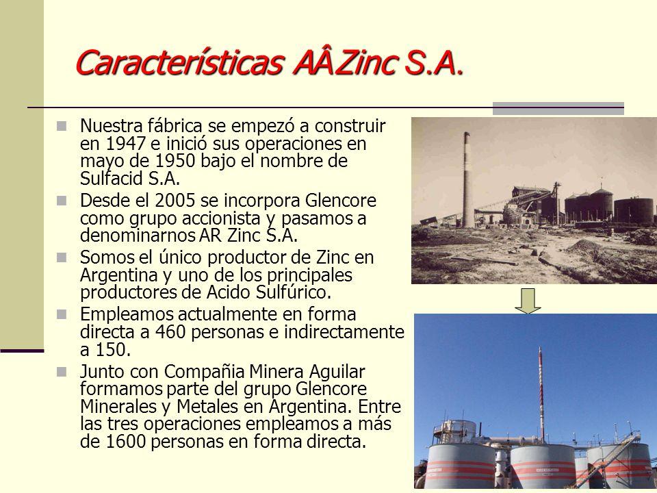 Características A Â Zinc S.A.