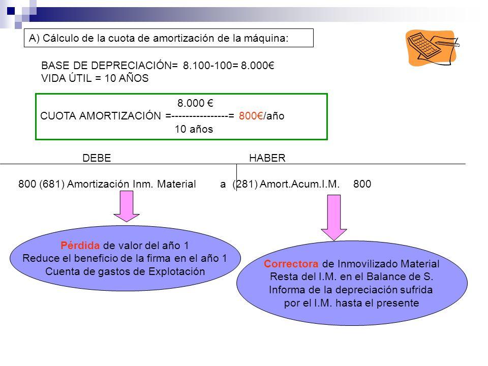 DEBE HABER 800 (681) Amortización Inm. Material a (281) Amort.Acum.I.M. 800 A) Cálculo de la cuota de amortización de la máquina: BASE DE DEPRECIACIÓN