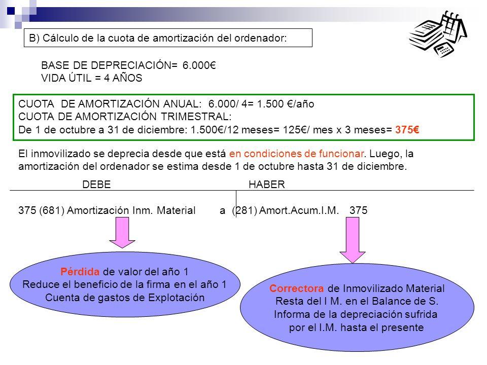 DEBE HABER 375 (681) Amortización Inm. Material a (281) Amort.Acum.I.M. 375 B) Cálculo de la cuota de amortización del ordenador: BASE DE DEPRECIACIÓN