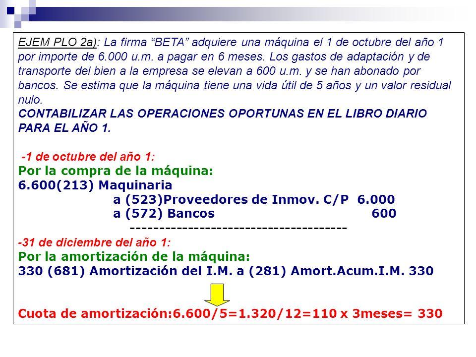EJEM PLO 2a): La firma BETA adquiere una máquina el 1 de octubre del año 1 por importe de 6.000 u.m. a pagar en 6 meses. Los gastos de adaptación y de