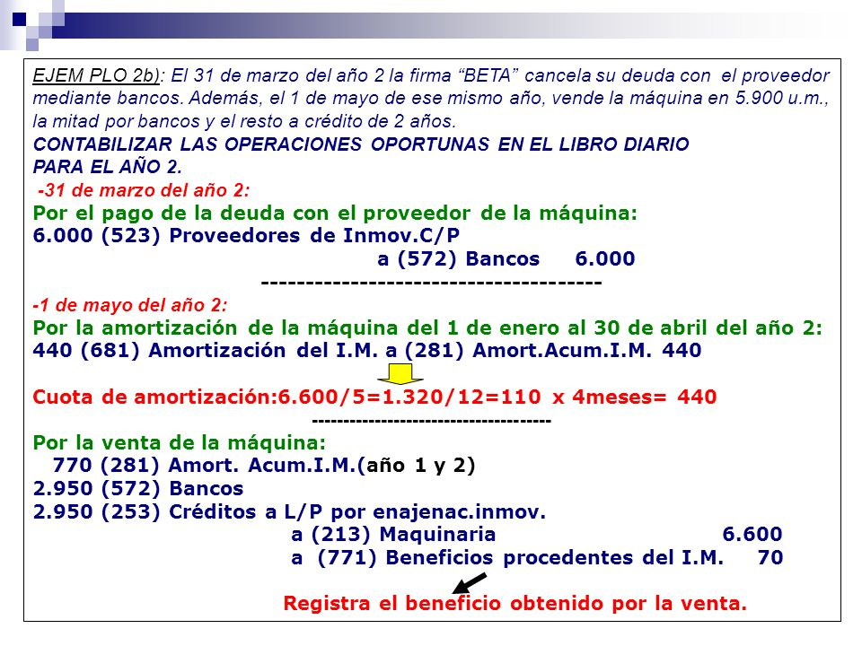 EJEM PLO 2b): El 31 de marzo del año 2 la firma BETA cancela su deuda con el proveedor mediante bancos. Además, el 1 de mayo de ese mismo año, vende l
