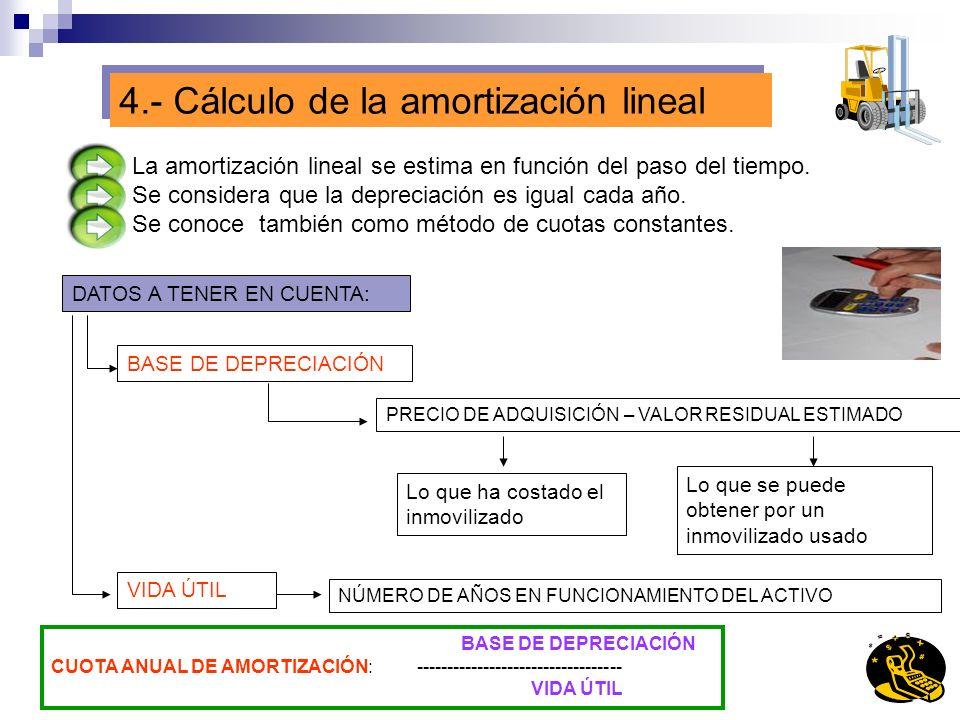 4.- Cálculo de la amortización lineal La amortización lineal se estima en función del paso del tiempo. Se considera que la depreciación es igual cada