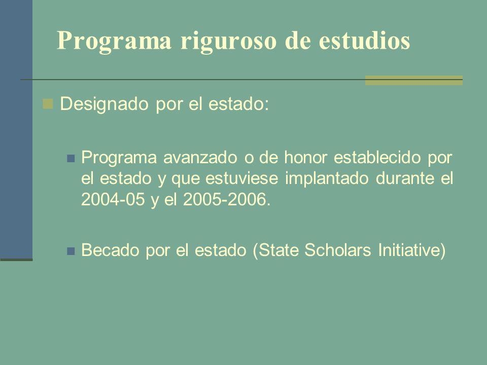 Programa riguroso de estudios Designado por el estado: Programa avanzado o de honor establecido por el estado y que estuviese implantado durante el 20
