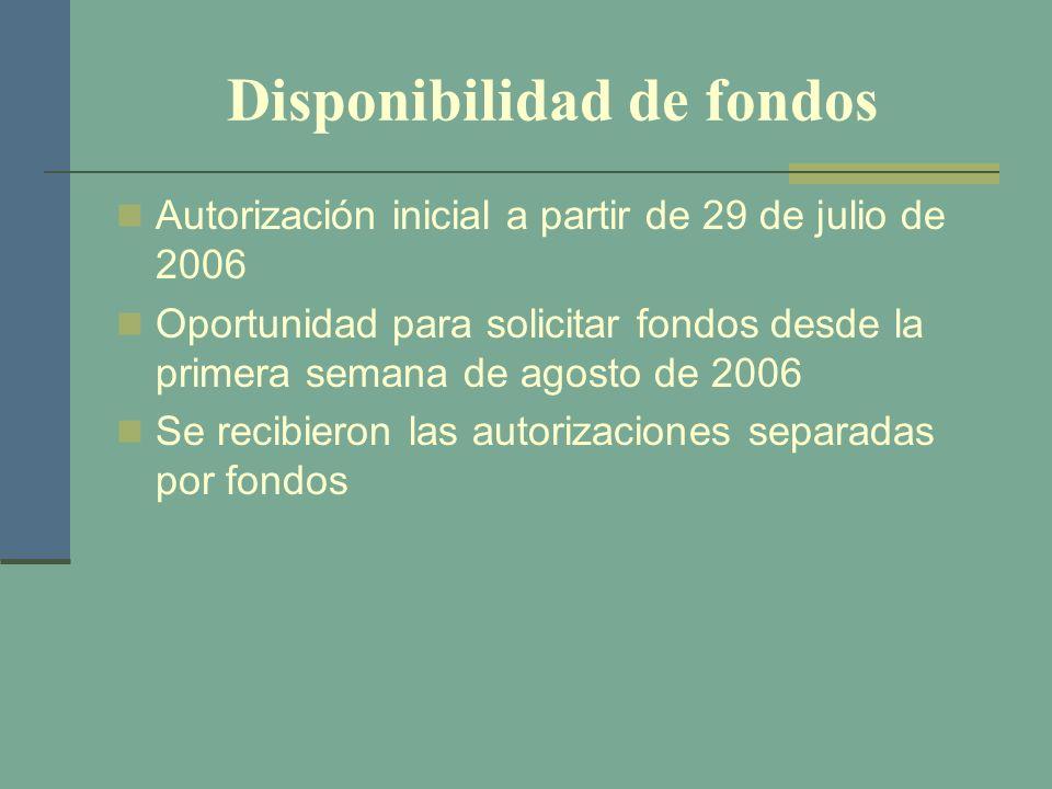 Disponibilidad de fondos Autorización inicial a partir de 29 de julio de 2006 Oportunidad para solicitar fondos desde la primera semana de agosto de 2