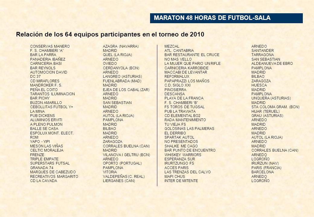 VII MARATON 48H Arnedo, ciudad del calzado ACTIVIDAD : Torneo masculino en formato 48 horas con una primera fase de grupos y posterior pase a eliminat