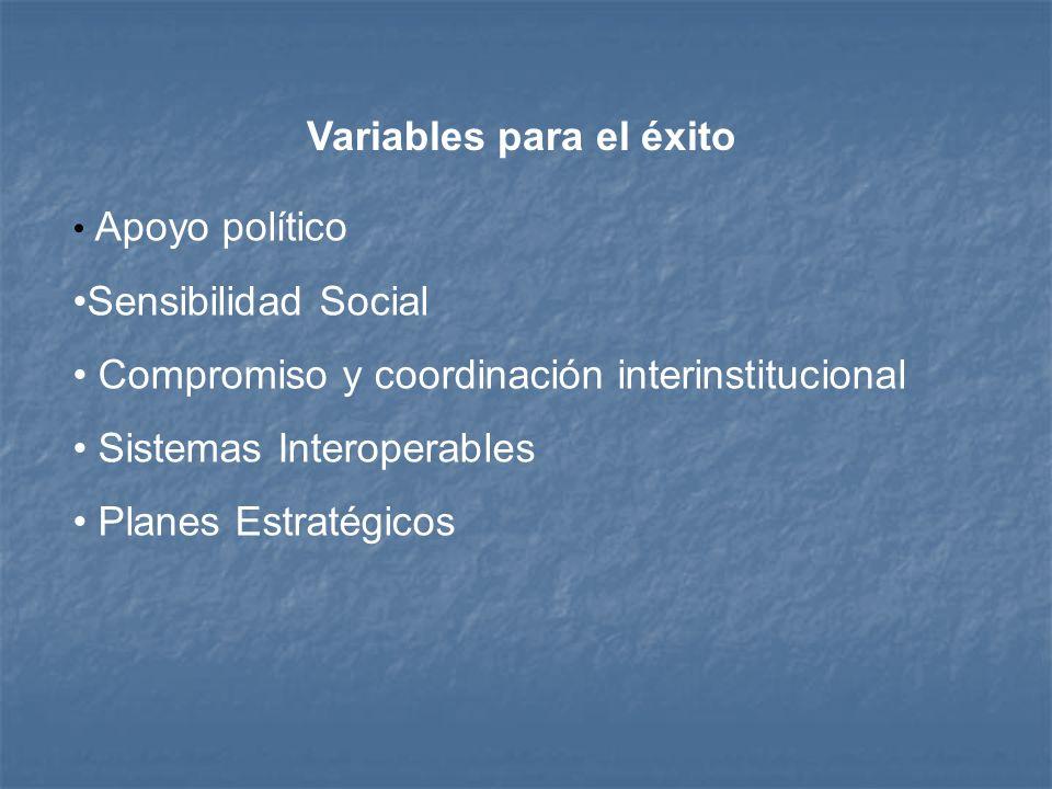 Apoyo político Sensibilidad Social Compromiso y coordinación interinstitucional Sistemas Interoperables Planes Estratégicos Variables para el éxito