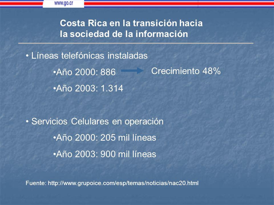 Costa Rica en la transición hacia la sociedad de la información Líneas telefónicas instaladas Año 2000: 886 Año 2003: 1.314 Servicios Celulares en operación Año 2000: 205 mil líneas Año 2003: 900 mil líneas Fuente: http://www.grupoice.com/esp/temas/noticias/nac20.html Crecimiento 48%
