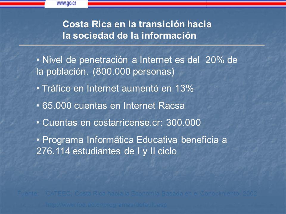 Nivel de penetración a Internet es del 20% de la población.