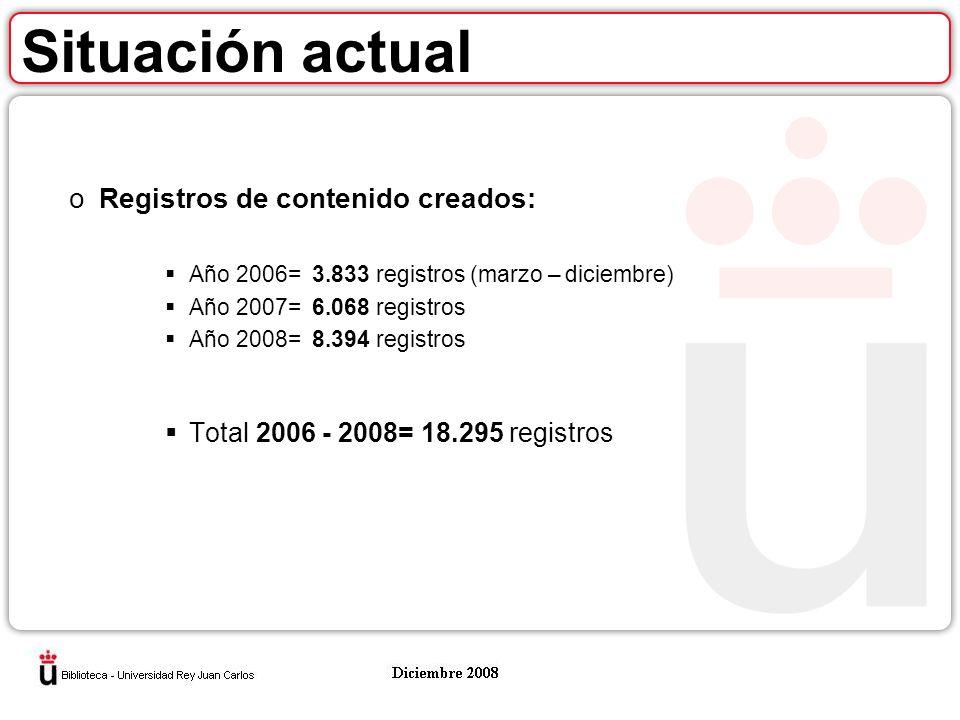 Situación actual oRegistros de contenido creados: Año 2006= 3.833 registros (marzo – diciembre) Año 2007= 6.068 registros Año 2008= 8.394 registros Total 2006 - 2008= 18.295 registros