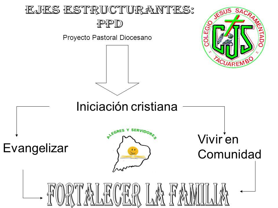 Iniciación cristiana Evangelizar Vivir en Comunidad Proyecto Pastoral Diocesano