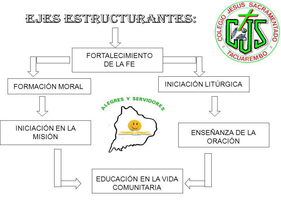 FORTALECIMIENTO DE LA FE INICIACIÓN EN LA MISIÓN ENSEÑANZA DE LA ORACIÓN EDUCACIÓN EN LA VIDA COMUNITARIA INICIACIÓN LITÚRGICA FORMACIÓN MORAL