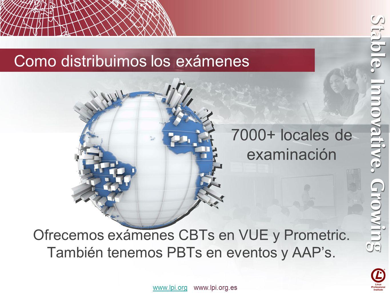 Como distribuimos los exámenes Ofrecemos exámenes CBTs en VUE y Prometric. También tenemos PBTs en eventos y AAPs. 7000+ locales de examinación www.lp