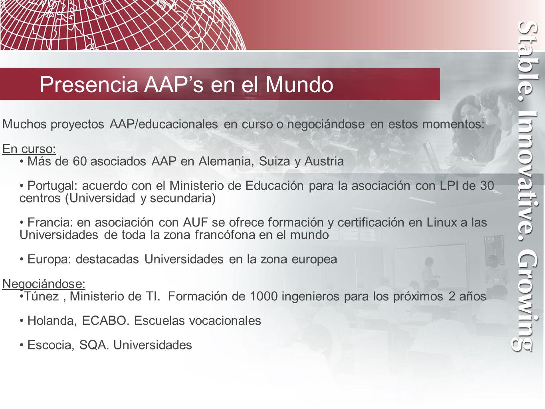 Muchos proyectos AAP/educacionales en curso o negociándose en estos momentos: En curso: Más de 60 asociados AAP en Alemania, Suiza y Austria Portugal: