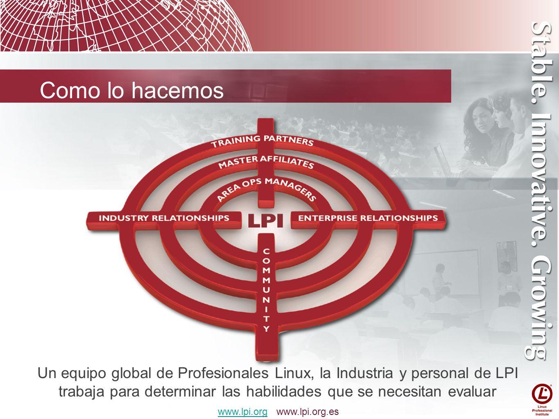 Como lo hacemos Un equipo global de Profesionales Linux, la Industria y personal de LPI trabaja para determinar las habilidades que se necesitan evalu
