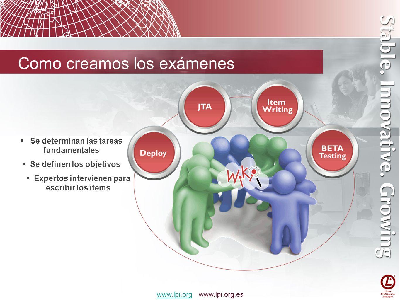 Como creamos los exámenes www.lpi.orgwww.lpi.org www.lpi.org.es Se determinan las tareas fundamentales Se definen los objetivos Expertos intervienen p