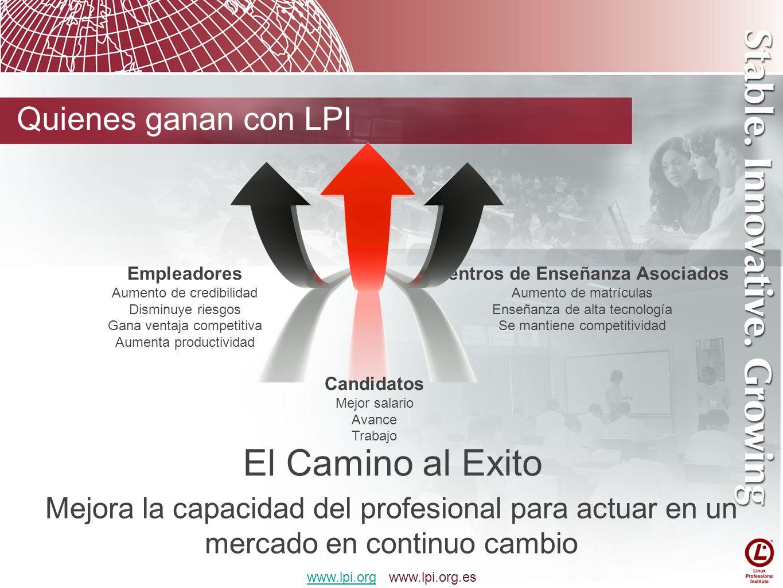 El Camino al Exito Mejora la capacidad del profesional para actuar en un mercado en continuo cambio Empleadores Aumento de credibilidad Disminuye ries