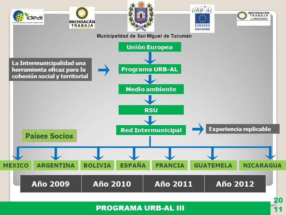 Medio ambiente Programa URB-AL Unión Europea RSU La Intermunicipalidad una herramienta eficaz para la cohesión social y territorial Red Intermunicipal