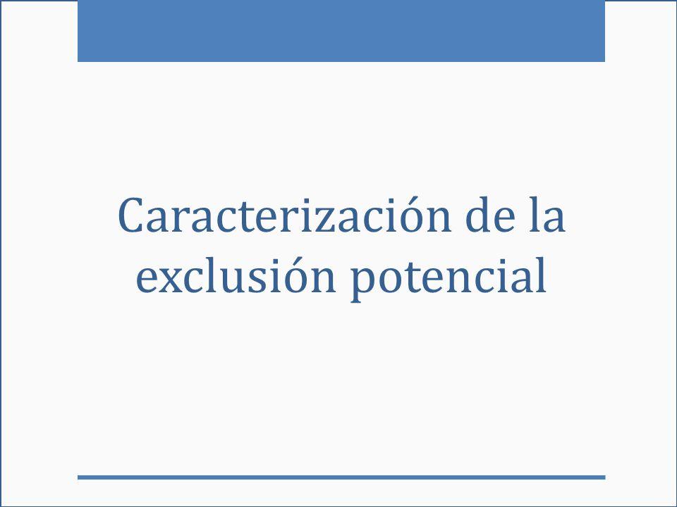 Caracterización de la exclusión potencial