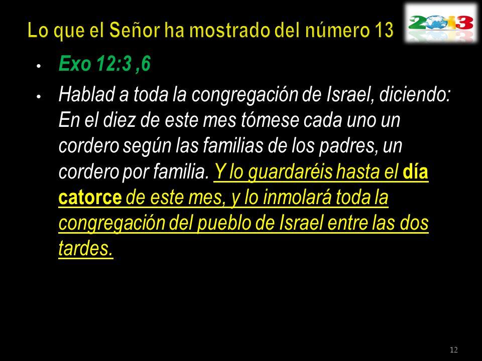 Exo 12:3,6 Hablad a toda la congregación de Israel, diciendo: En el diez de este mes tómese cada uno un cordero según las familias de los padres, un c