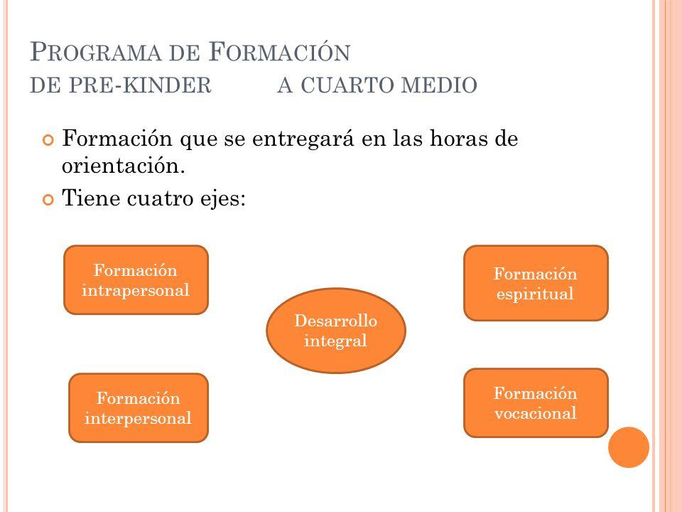 P ROGRAMA DE F ORMACIÓN DE PRE - KINDER A CUARTO MEDIO Formación que se entregará en las horas de orientación. Tiene cuatro ejes: Desarrollo integral