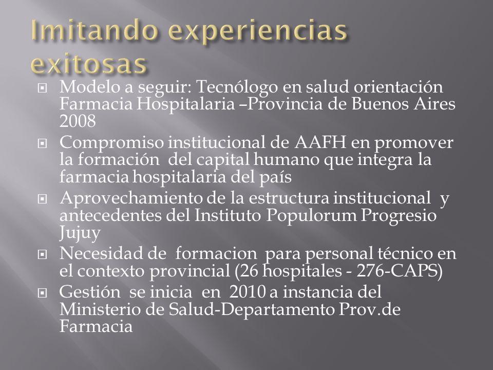 Modelo a seguir: Tecnólogo en salud orientación Farmacia Hospitalaria –Provincia de Buenos Aires 2008 Compromiso institucional de AAFH en promover la