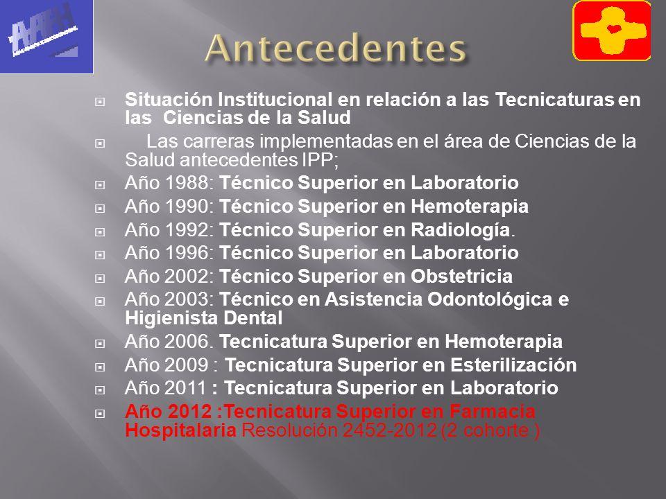Situación Institucional en relación a las Tecnicaturas en las Ciencias de la Salud Las carreras implementadas en el área de Ciencias de la Salud antec