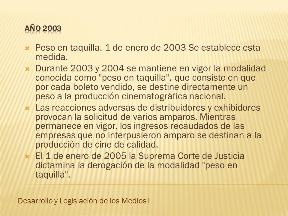 Peso en taquilla. 1 de enero de 2003 Se establece esta medida. Durante 2003 y 2004 se mantiene en vigor la modalidad conocida como