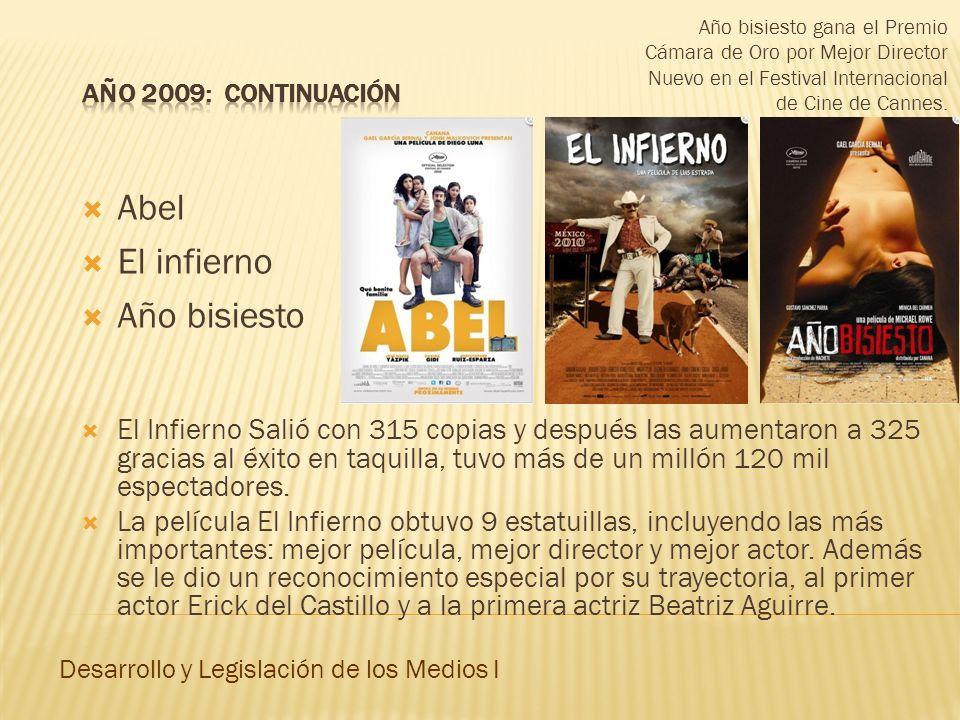 Abel El infierno Año bisiesto Desarrollo y Legislación de los Medios I El Infierno Salió con 315 copias y después las aumentaron a 325 gracias al éxito en taquilla, tuvo más de un millón 120 mil espectadores.