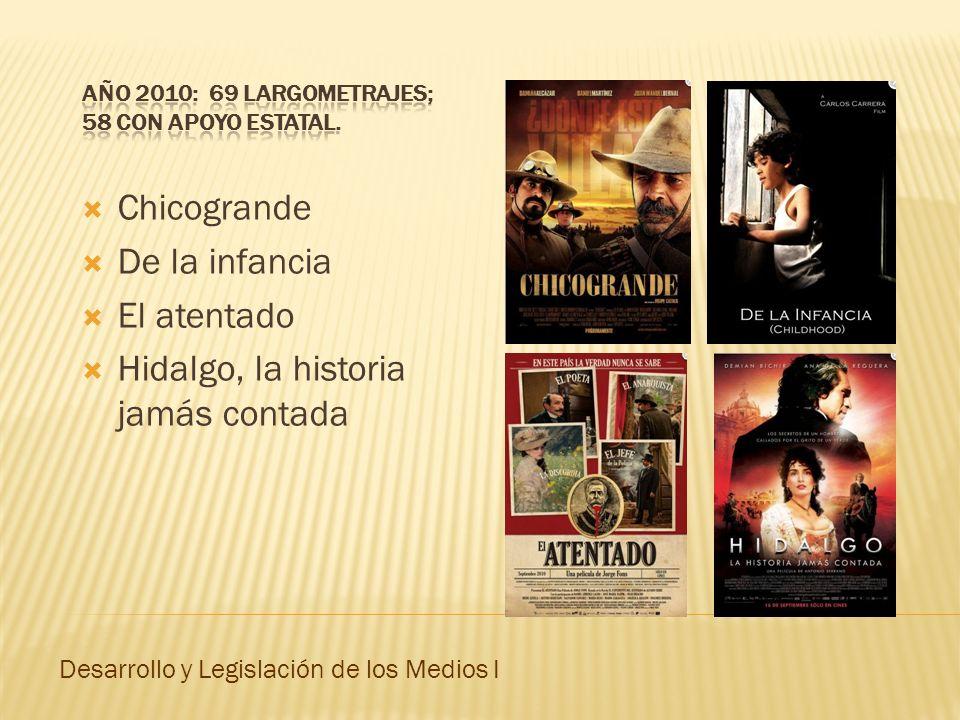 Chicogrande De la infancia El atentado Hidalgo, la historia jamás contada Desarrollo y Legislación de los Medios I