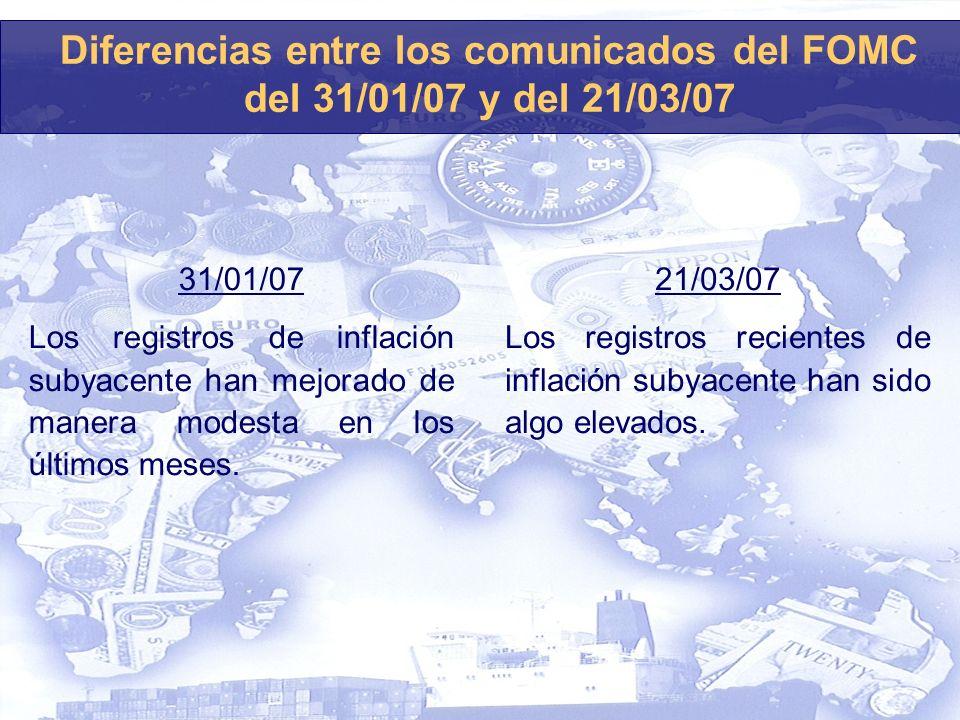Diferencias entre los comunicados del FOMC del 31/01/07 y del 21/03/07 31/01/07 Los registros de inflación subyacente han mejorado de manera modesta en los últimos meses.