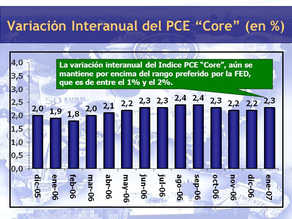 Variación Interanual del PCE Core (en %) La variación interanual del Indice PCE Core, aún se mantiene por encima del rango preferido por la FED, que es de entre el 1% y el 2%.