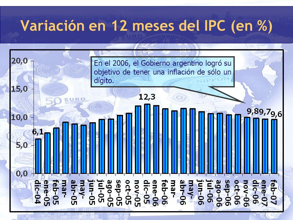 Variación en 12 meses del IPC (en %) En el 2006, el Gobierno argentino logró su objetivo de tener una inflación de sólo un dígito.