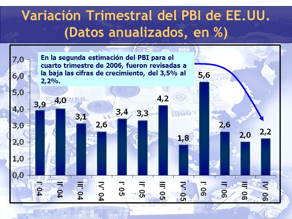 Variación Interanual de la Inflación en Uruguay (en %) En 2006 la tasa de inflación se ubicó dentro del rango objetivo del BCU, que era de entre un 4,5% y un 6,5%.