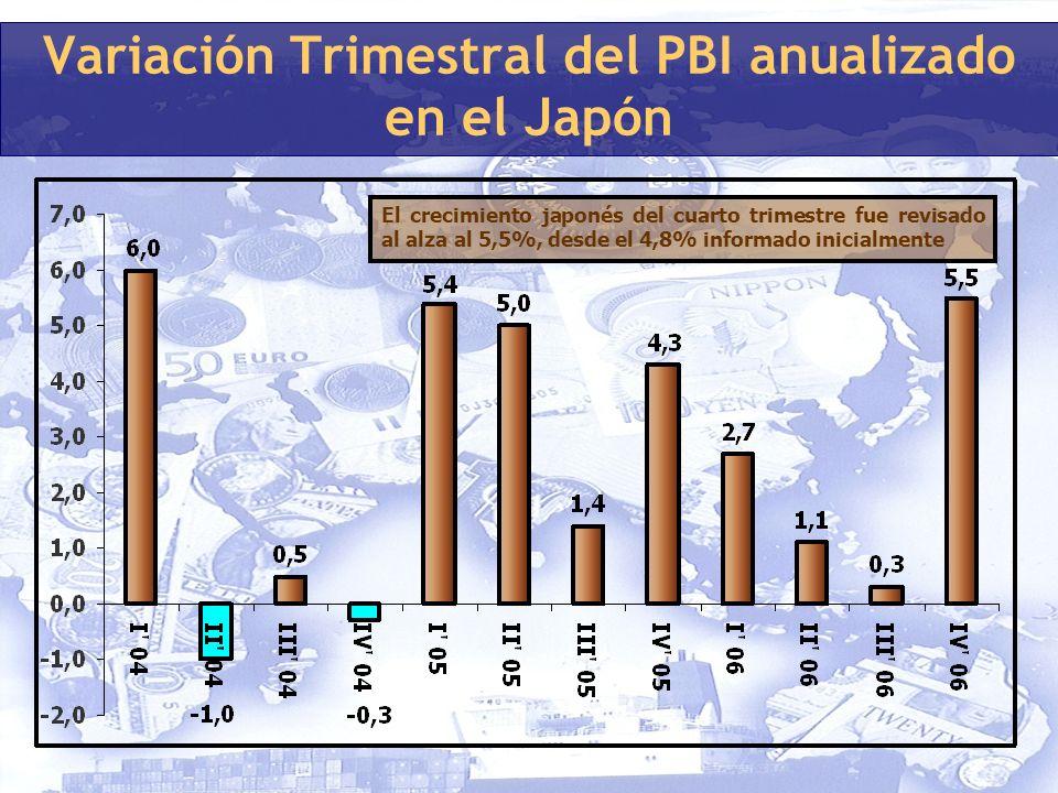 Variación Trimestral del PBI anualizado en el Japón El crecimiento japonés del cuarto trimestre fue revisado al alza al 5,5%, desde el 4,8% informado inicialmente