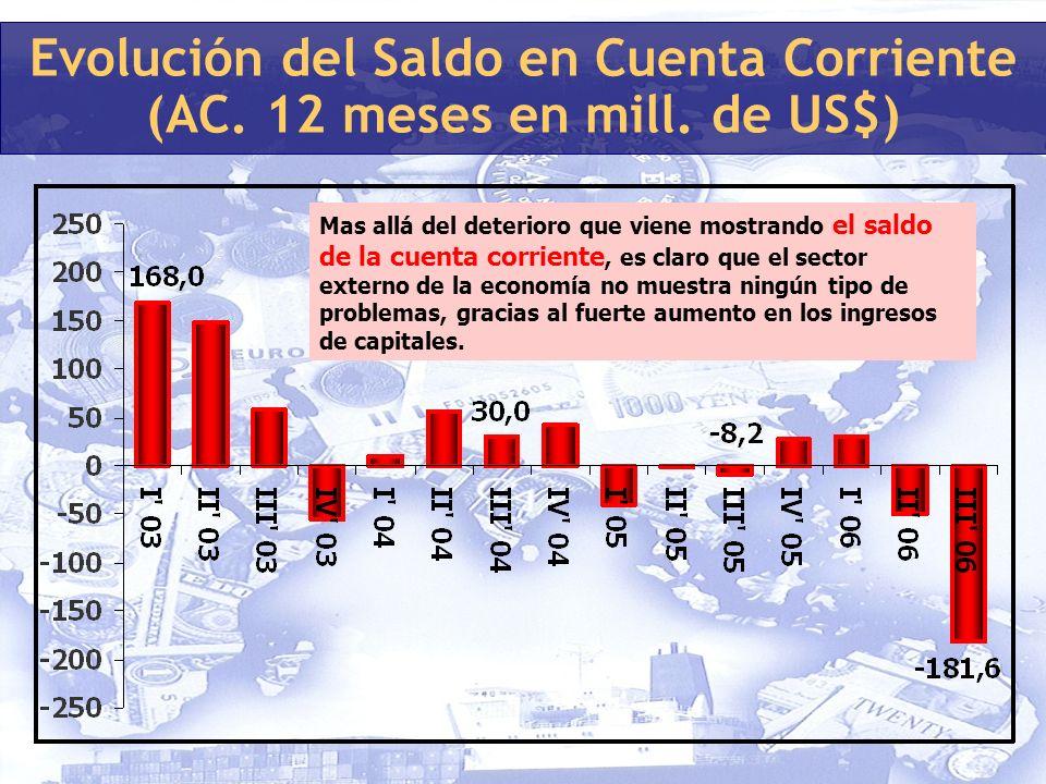 Evolución del Saldo en Cuenta Corriente (AC. 12 meses en mill.