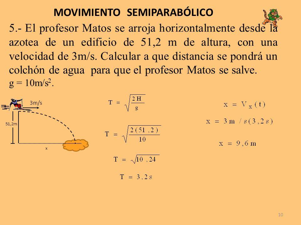 10 MOVIMIENTO SEMIPARABÓLICO 5.- El profesor Matos se arroja horizontalmente desde la azotea de un edificio de 51,2 m de altura, con una velocidad de