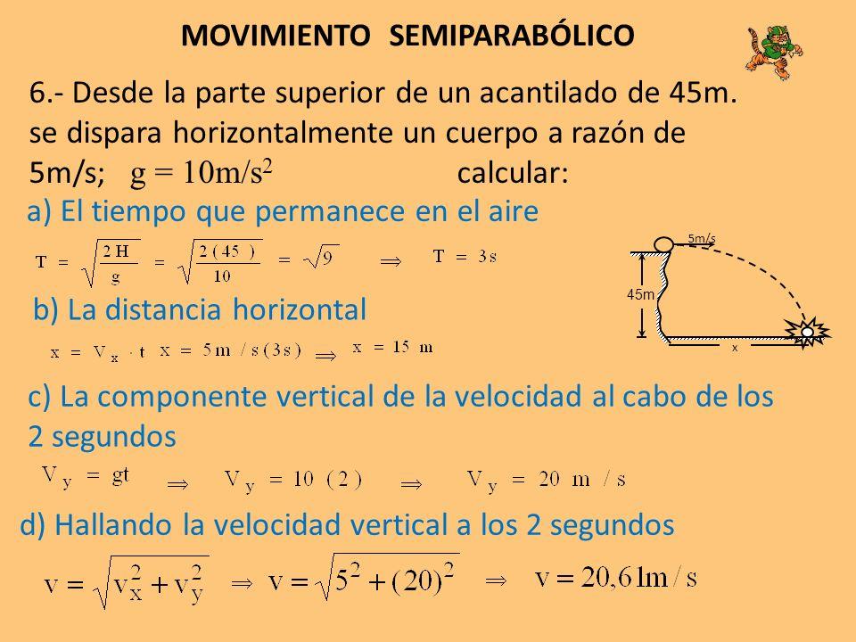 MOVIMIENTO SEMIPARABÓLICO 6.- Desde la parte superior de un acantilado de 45m. se dispara horizontalmente un cuerpo a razón de 5m/s; g = 10m/s 2 calcu